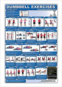 Exercise Physiology etc Fitness Poster
