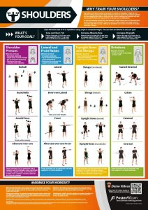 Exercises, Laminated Gym & Home Poster