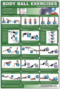 Laminated Body Ball Core Exercise Poster