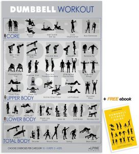 Laminated Gym