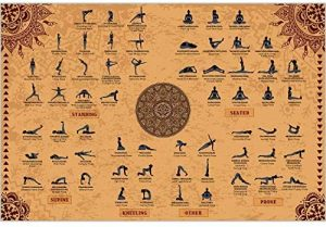 The Mindful Word Yoga Poses Poster